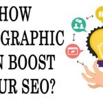 How InfoGraphic Can Boost Your SEO
