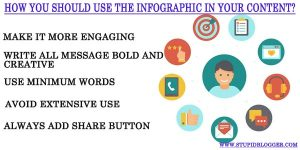 How you should use the infographic in your content