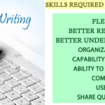 Skills required for Content Writing