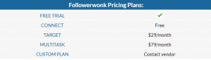 How much does Followerwonk cost