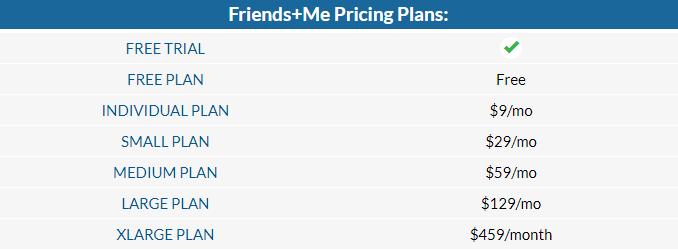 Friends+Me cost social media marketing tool