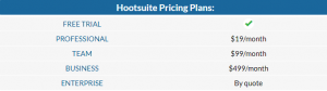 How much does Hootsuite cost