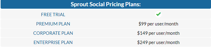 Sprout Social cost | social media marketing tool