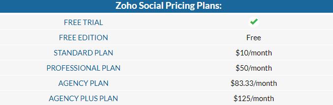 Zoho Social cost social media marketing tool