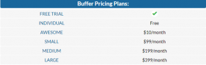 How much does Buffer cost