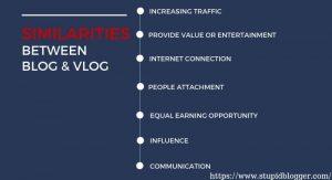 similarities between Blog and Vlog