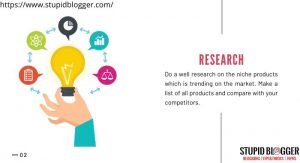research is the first step of online marketing strategies