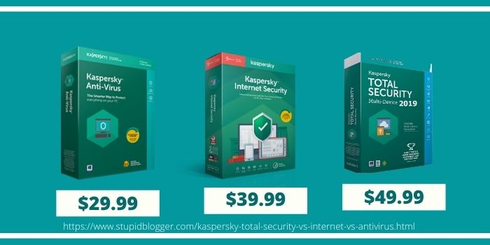 Kaspersky Antivirus VS Internet Security VS Total Security- Pricing stupidblogger.com