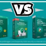 Kaspersky Total Security VS Internet VS Antivirus stupidblogger.com