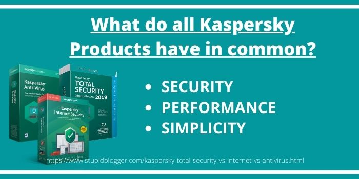 Similaritie & difference between Kaspersky Antivirus and Internet Security & Total Security