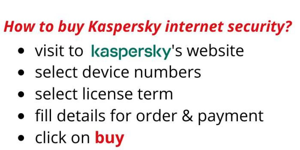 How to buy Kaspersky Internet Security?