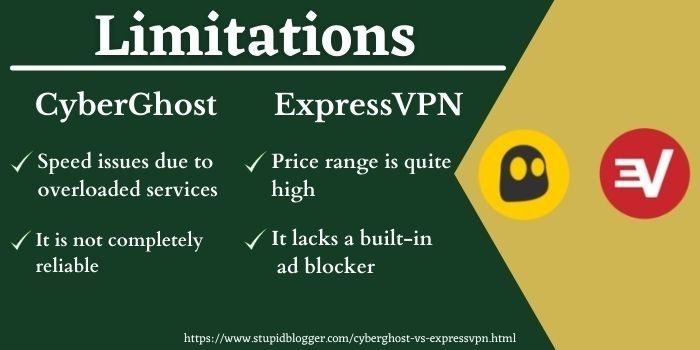 CyberGhost Or ExpressVPN limitations