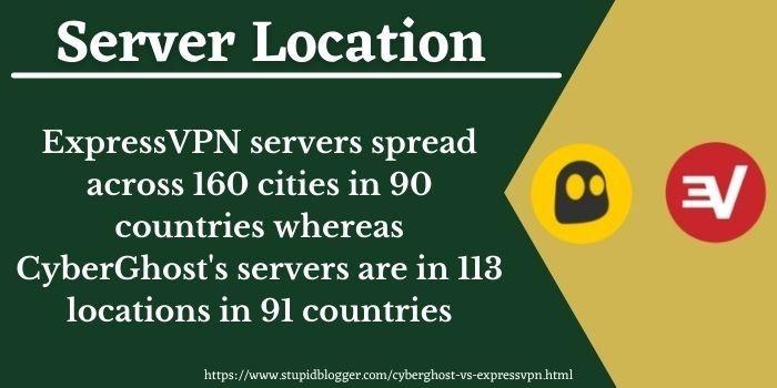 CyberGhost VPN vs expressvpn servers