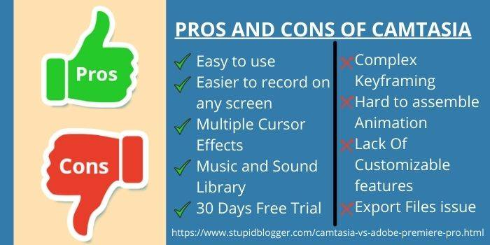 Pros and Cons Of Camtasia